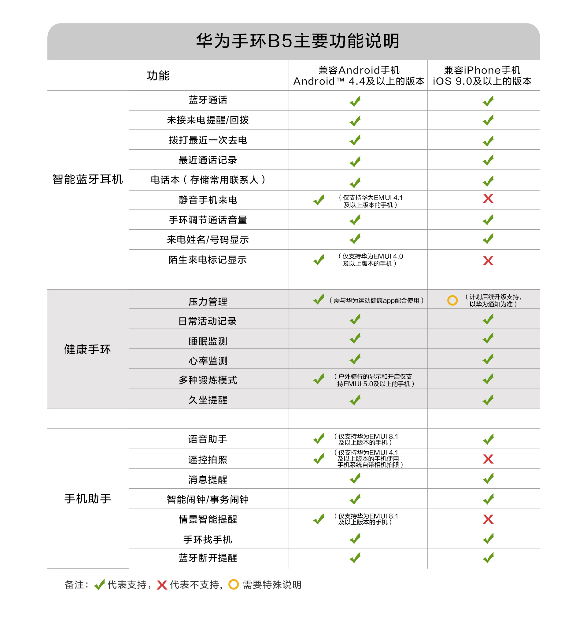 B5功能列表_20180706-1920.jpg