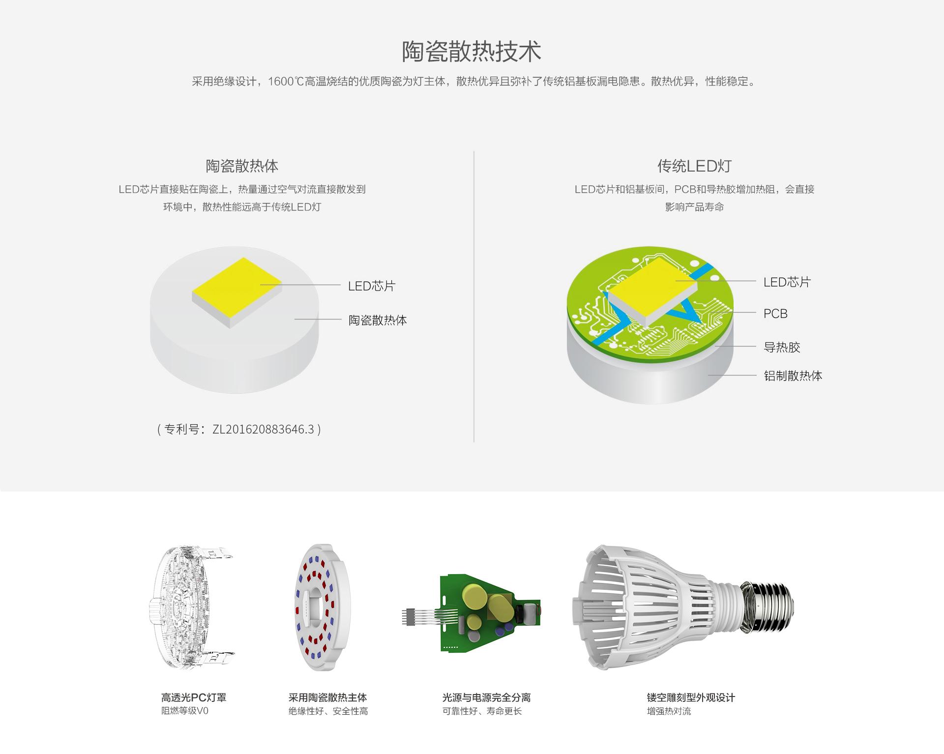 植物生长灯-8.jpg
